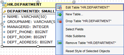 Db2 Select Table