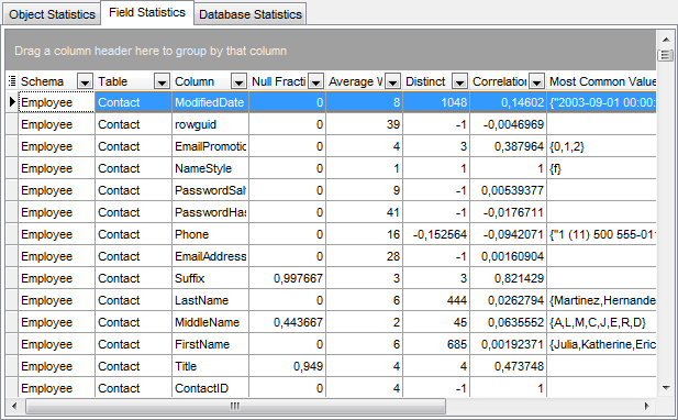 Database Statistics - Browsing Field Statistics