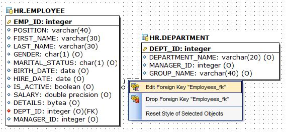 EMS SQL Manager - PostgreSQL Tools - EMS SQL Manager for PostgreSQL